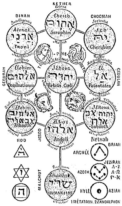 Introduction à la Kabbalah Denudata de Knorr von Rosenroth