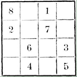 Une solution arabe du problème des carrés magiques carra de vaux 01