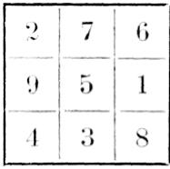 Une solution arabe du problème des carrés magiques carra de vaux 04