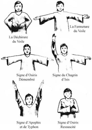AGLA, ARARITA, IAO et autres Mots de Pouvoirs dans la Magie Cérémonielle signes des grades
