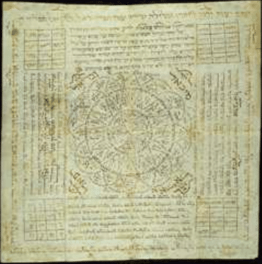 Segulah - La Magie juive et la Kabbale