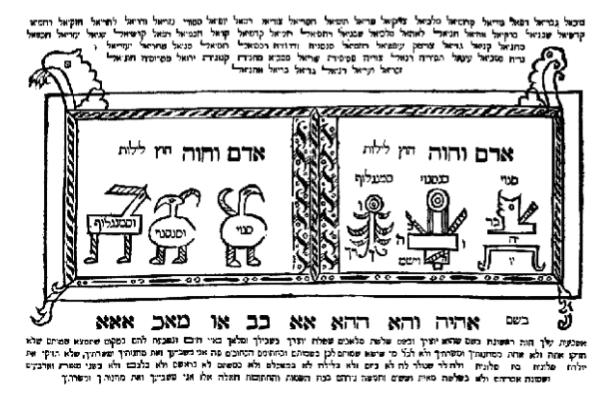 Segulah - Magie juive