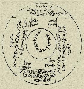 Abraham Aboulafia EzoOccult