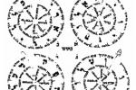 Cercles extraits de La Vie du Monde à Venir d'Aboulafia EzoOccult