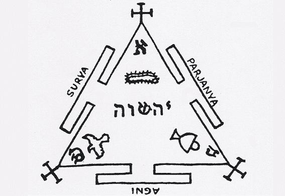 Rituel d'initiation du 66e Degré - Patriarche Grand Consécrateur