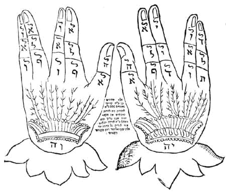 Méditation selon le Ari : La dixième Yichud