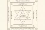 L'Ars Almadel - Partie IV du Lemegeton EzoOccult