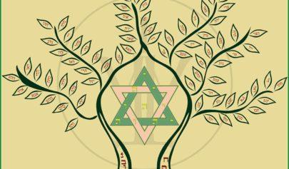 Définition de la Kabbale
