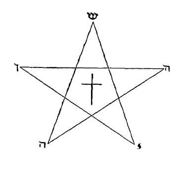 Analyse de la Rose-Croix, selon Henry Khunrath EzoOccult image 3