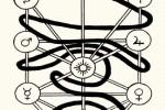 L'Épée Flamboyante et le Sentier du Serpent dans l'Arbre de Vie EzoOccult image 2