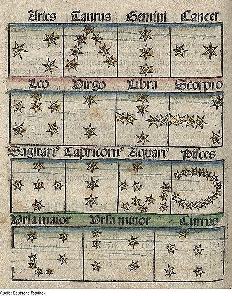 L'utilisation magique des 16 figures géomantiques EzoOccult
