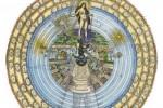 Dialogue entre la Nature et le Fils de la Philosophie EzoOccult