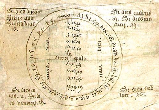 La sphère d'Apulée