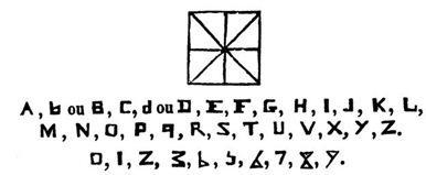 alphabet maconnique_18