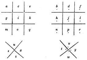Les alphabets maçonniques 6