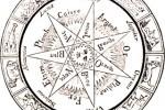 Le Talisman de Charles Fourrier EzoOccult image 1