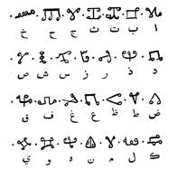 Ibn Wahshiyya et la magie (2) EzoOccult image 3