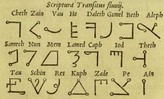 Alphabet magique du Transitus Fluvii Agrippa