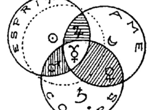 Théories et symboles de la Philosophie Hermétique : chapitre 8 EzoOccult image 9