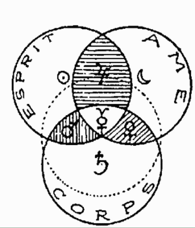 Théories et symboles de la Philosophie Hermétique ch8-4