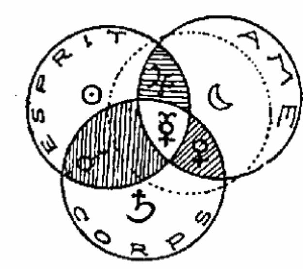 Théories et symboles de la Philosophie Hermétique ch8-7