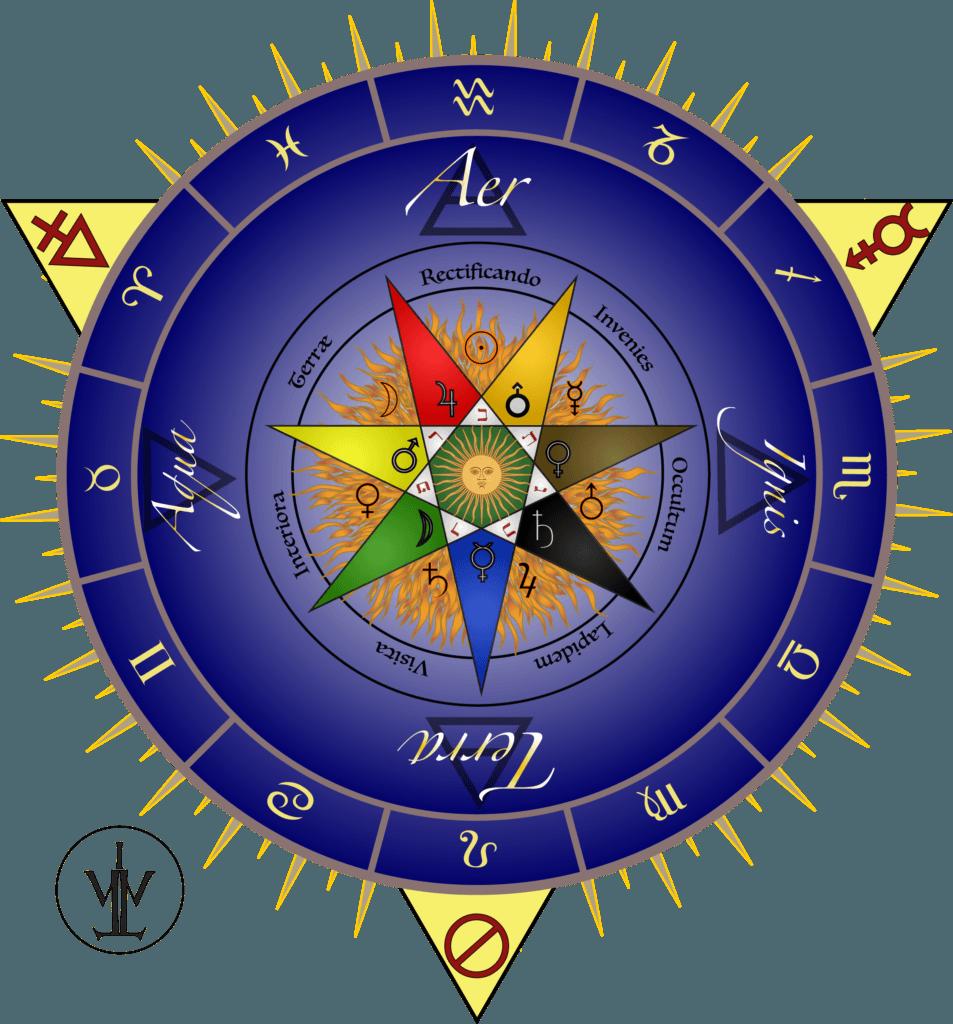 Roue Zodiac Alchimie