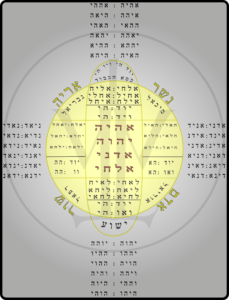 Sefer haShmoth Créations personnelles EzoOccult image 14