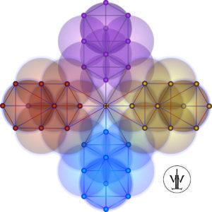 La Vie du Monde à Venir Créations personnelles EzoOccult image 15