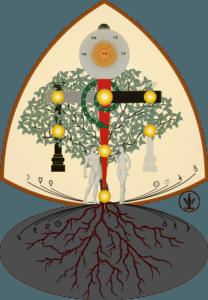 Créations personnelles EzoOccult image 17