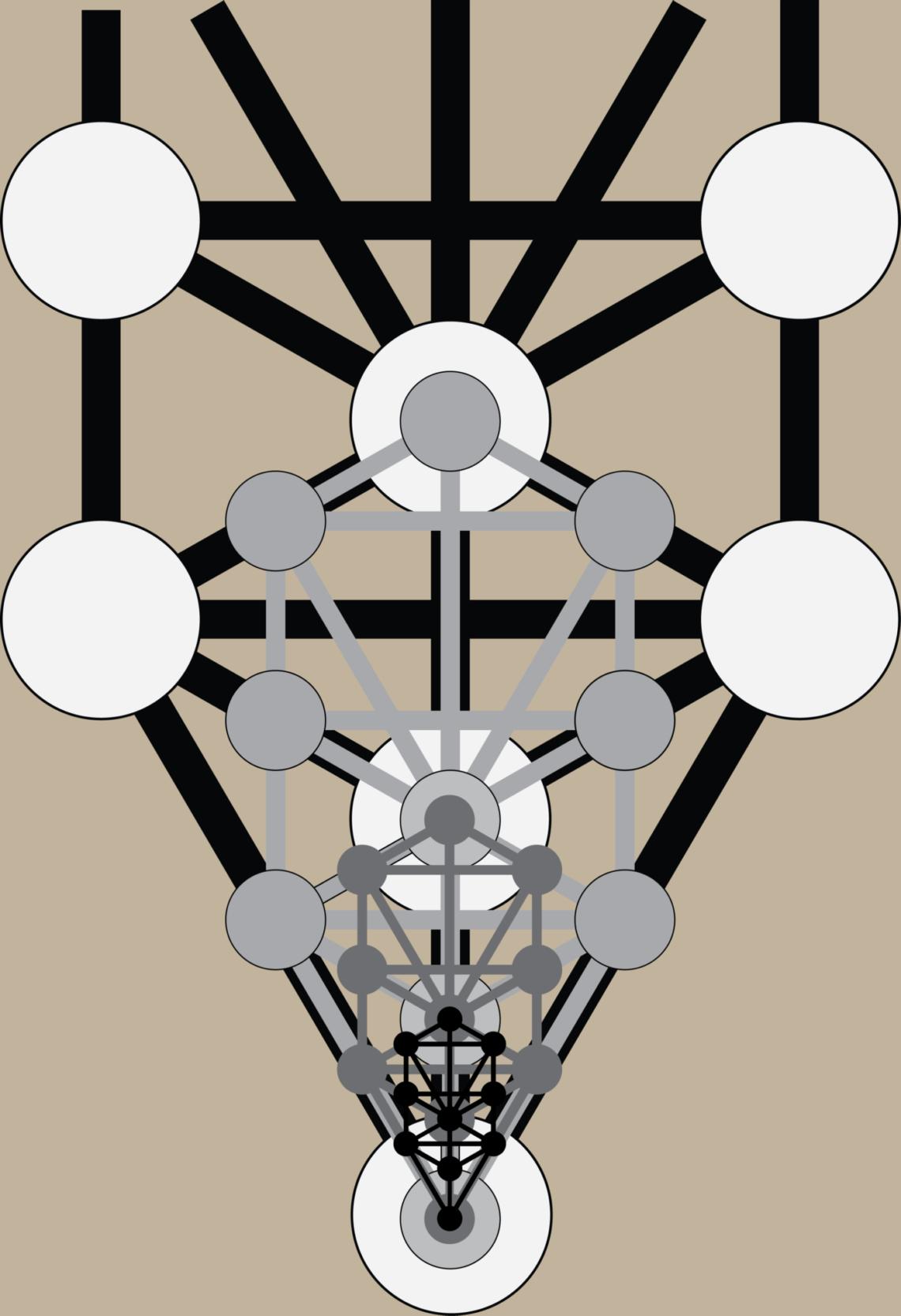 Anatomie du Corps de Dieu : chapitre 5