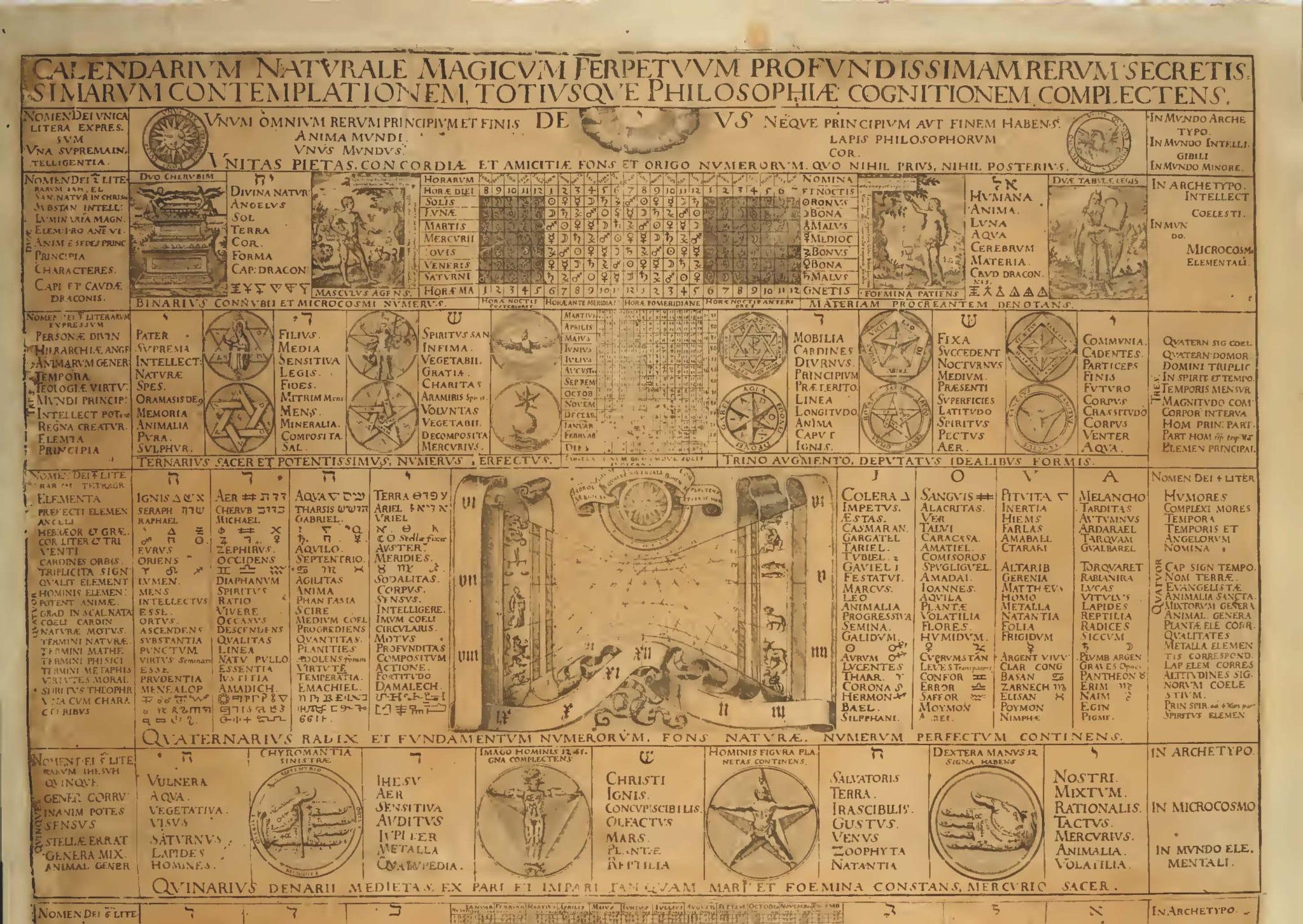 Calendarium naturale magicum Planche 1