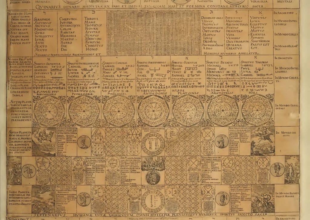 Calendarium naturale magicum Planche 3