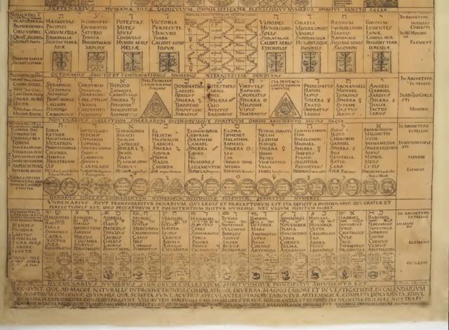 Calendarium naturale magicum Planche 4