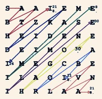 Magie Enochienne : Annexes heptagone archanges