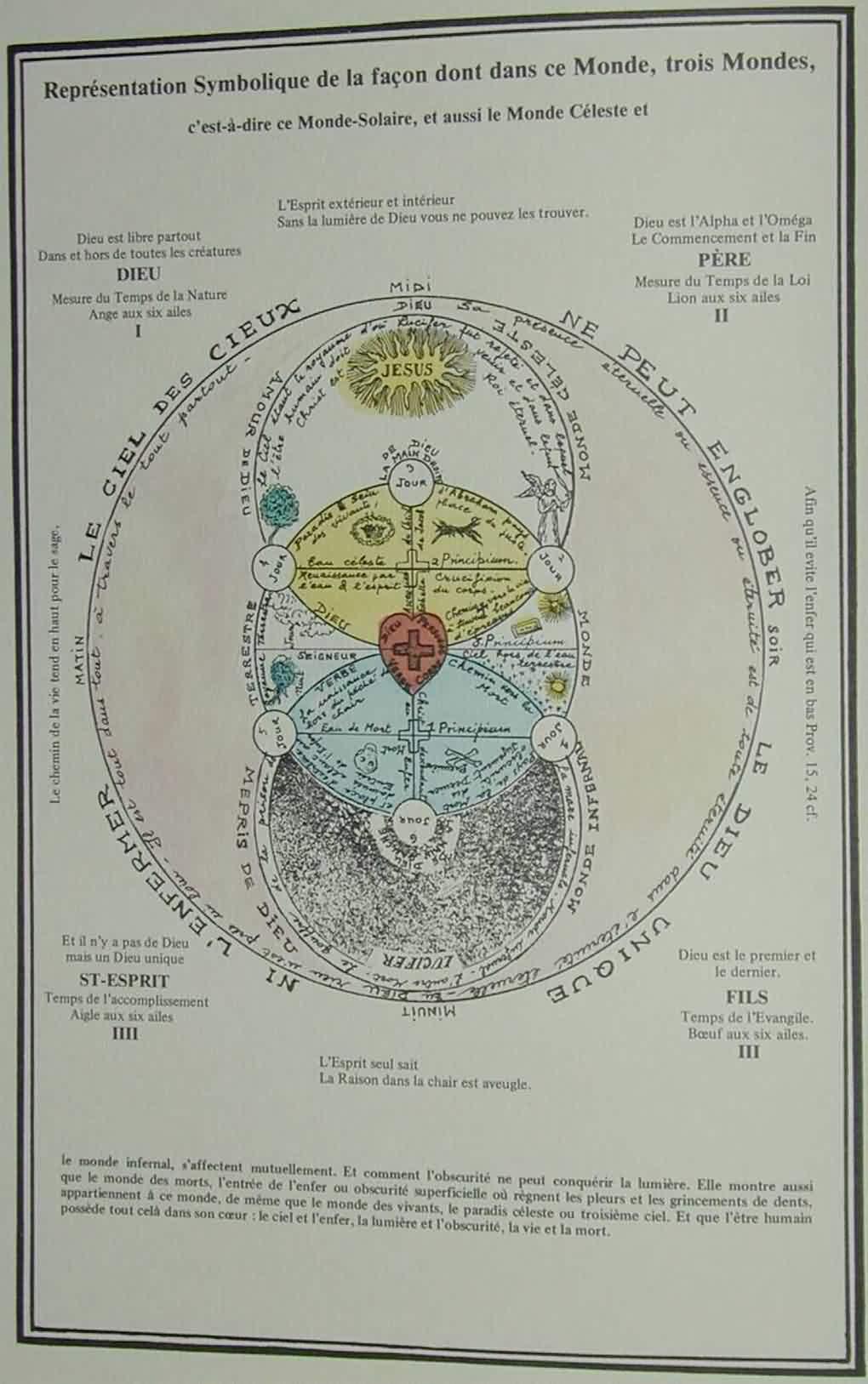 Les Symboles Rosicruciens 06