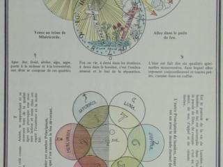 Les Symboles Rosicruciens 10