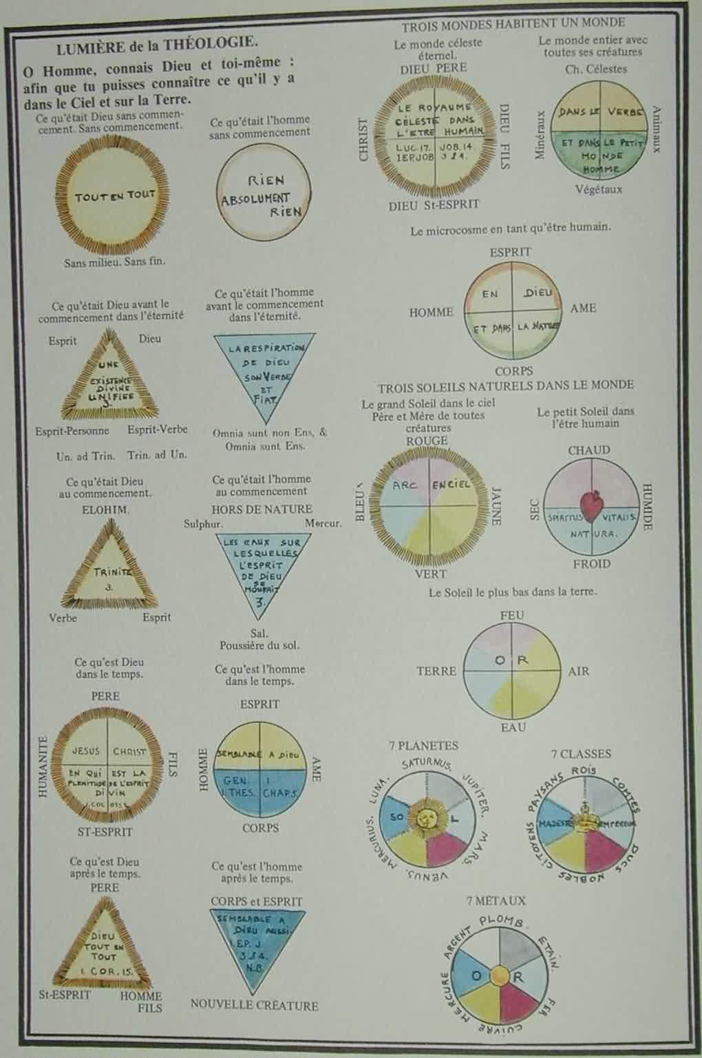 Les Symboles Rosicruciens 12