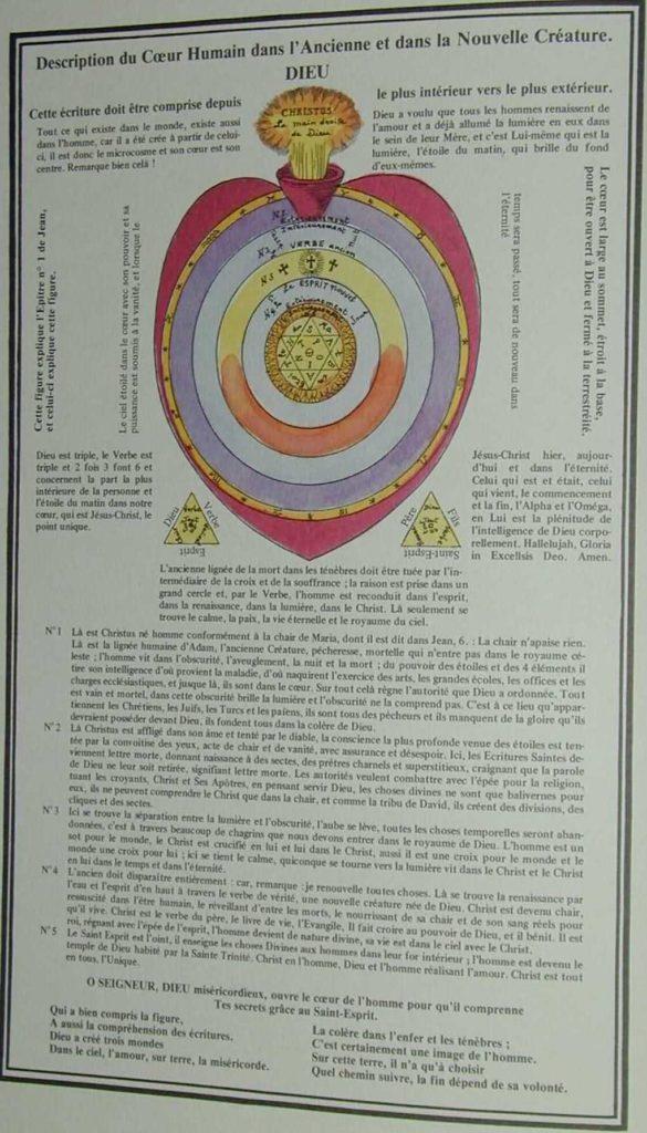 Les Symboles Rosicruciens 14
