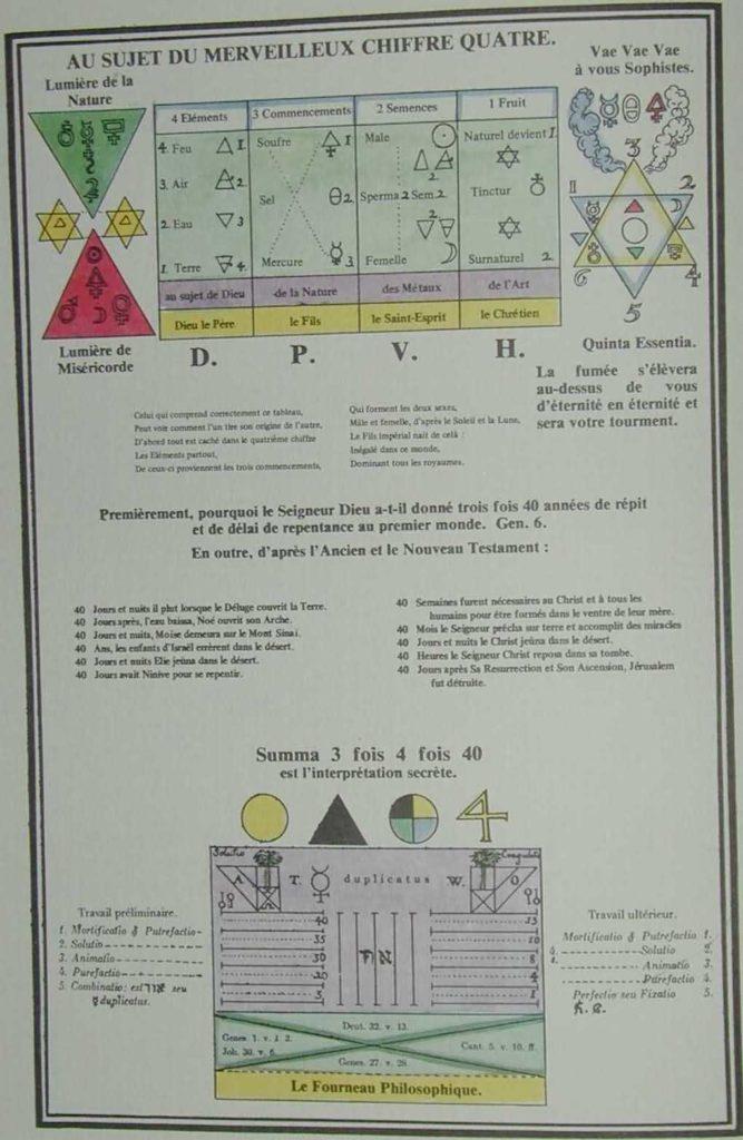 Les Symboles Rosicruciens 24