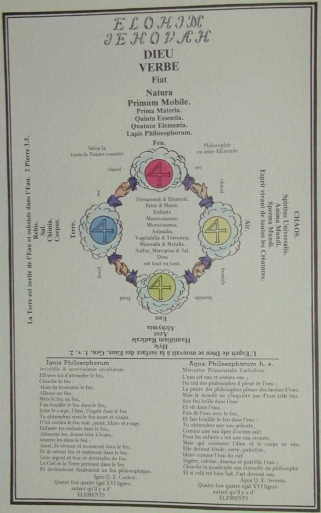 Les Symboles Rosicruciens 26