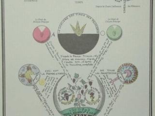 Les Symboles Rosicruciens 32