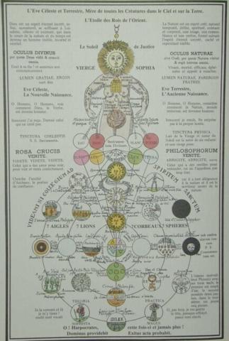 Les Symboles Rosicruciens 48