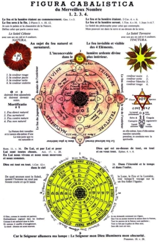 Les Symboles Rosicruciens (2)