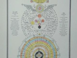 Les Symboles Rosicruciens 59