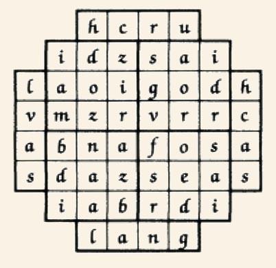 Référence de Magie Enochienne, seconde partie tablette de dieu