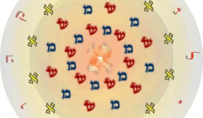 Prolégomènes à la Kabbale