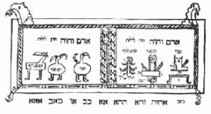 Amulette du Sepher Raziel