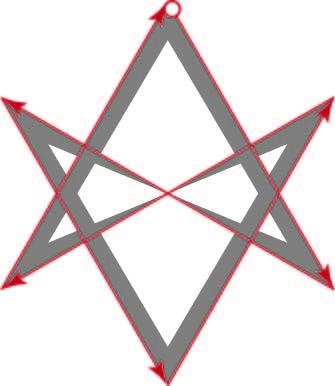 Hexagramme monocursif rituel de l'hexagramme dans la tradition thélémite